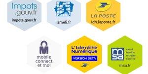 France connect identité numérique