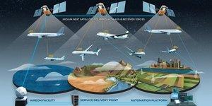 Thales Aireon surveillance du trafic aérien